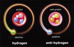 Elettrone & Positrone