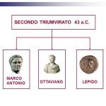 Schema del II Triumvirato