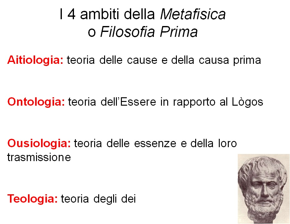De Chirico e la  Metafisica. Aristotele, la Metafisica, e Filosofia Prima