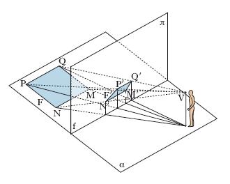 Piero, o il Pittore dell'Ineloquenza (III) - Prospettiva di un Osservatore in primo piano, obliquo