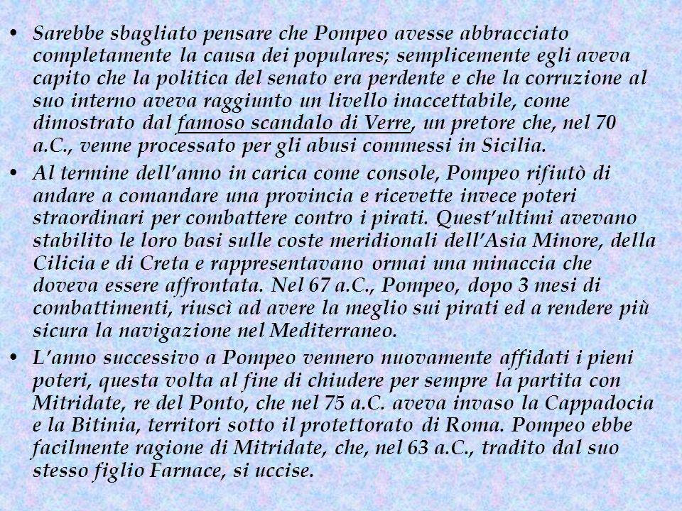 Gneo Pompeo Magno: Cursus honorum