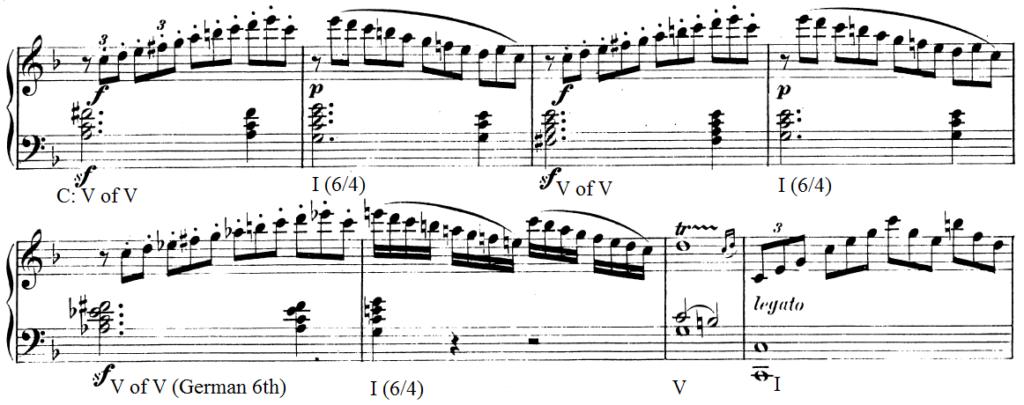 Sonata in Mi+